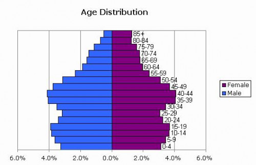 milwaukee-senior-care-franchise-opportunity