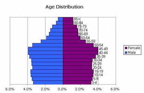 portland-senior-care-franchise-opportunity